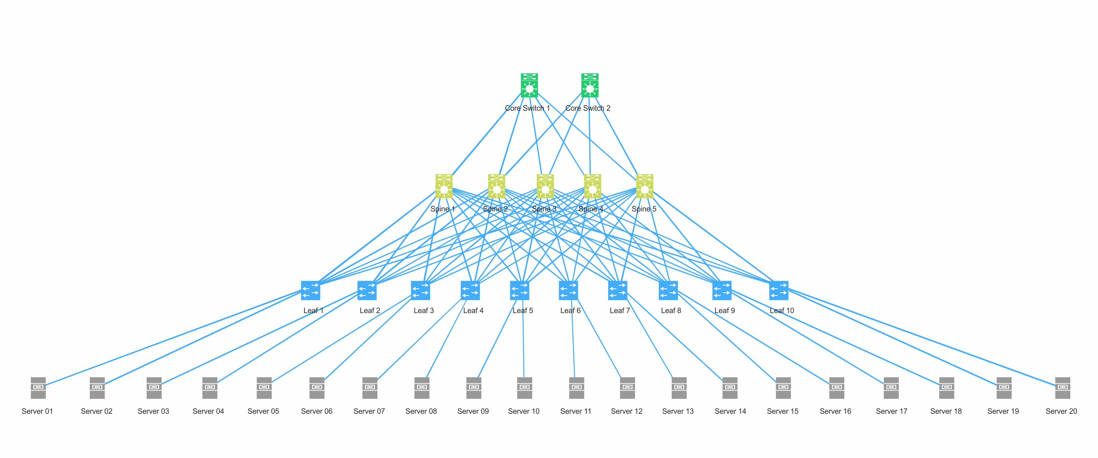 Network Topology Visualization Component | lighty io
